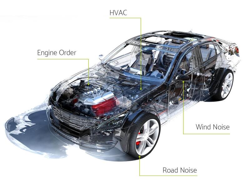 Automotive Silentium